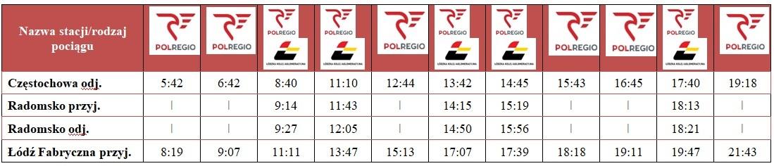 Częstochowa-Łódź od 13.12