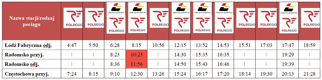 Łódź-Częstochowa od 13.12